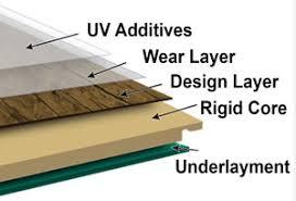 Not SO Luxury Vinyl Plank flooring